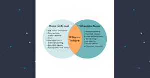 key issues facing phara and healthcare industries
